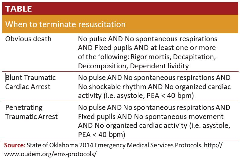 When to terminate resuscitation