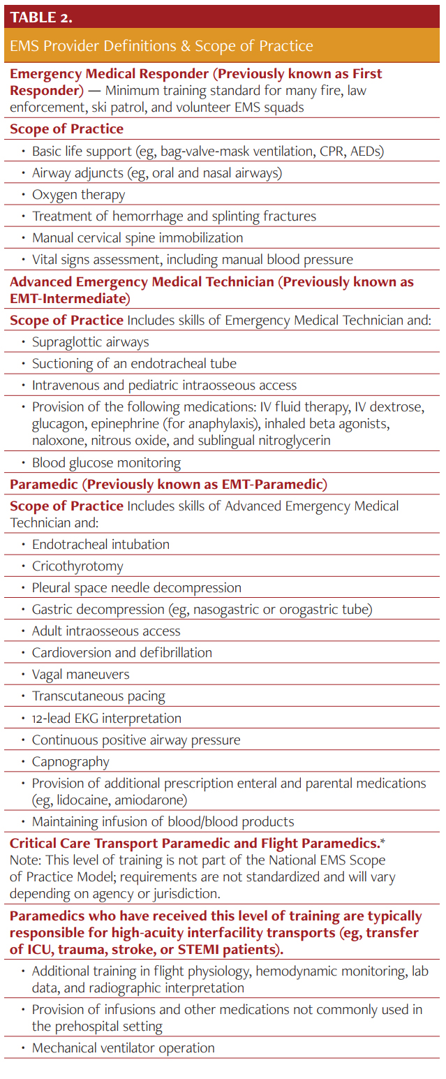 The One Resource for EMTs & Paramedics