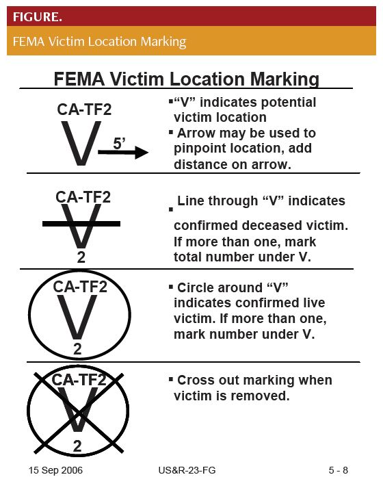 FEMA Victim Location Marking