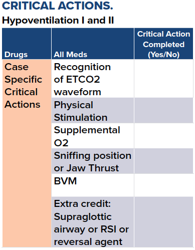 Pediatric Sedation Simulation Critical Actions Chart