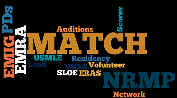 Osteopathic Student Guide to the ACGME Match EMRA